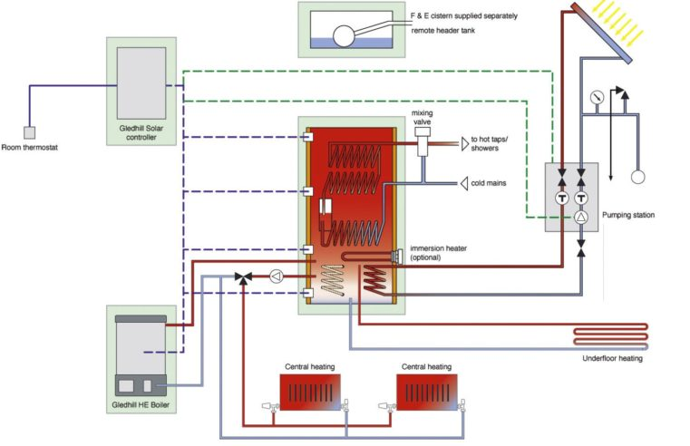 Air Source Heat Pump the Observing Factors