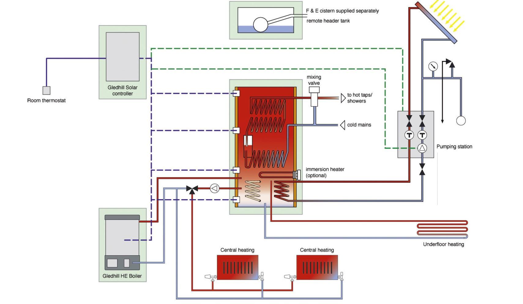 Air Source Heat Pump the Observing Factors