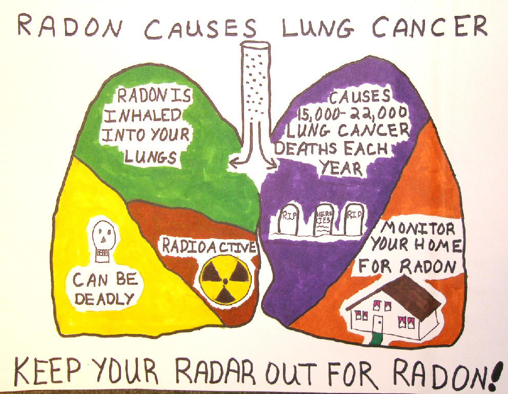 Facts About Radon